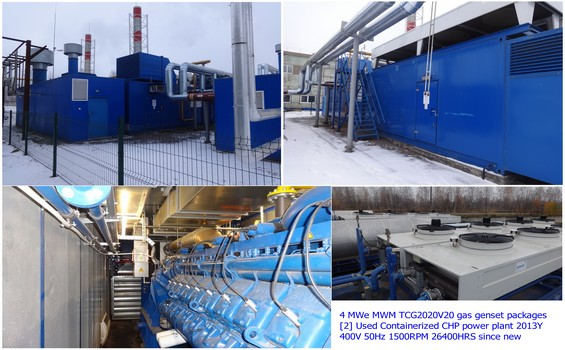 Power and Heat Generation